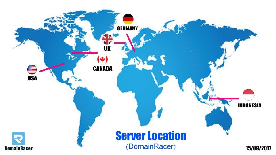 DomainRacer server location